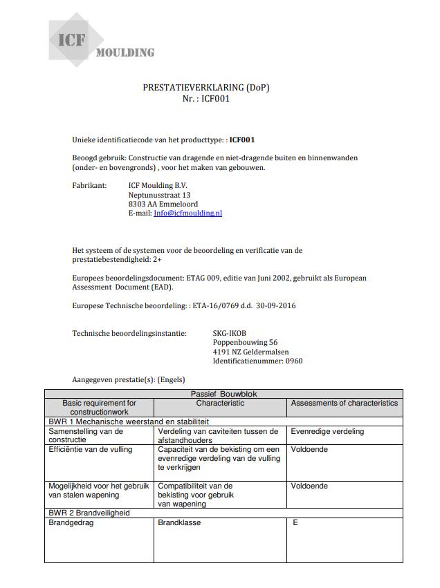 Certificaten Bouwbloknederland
